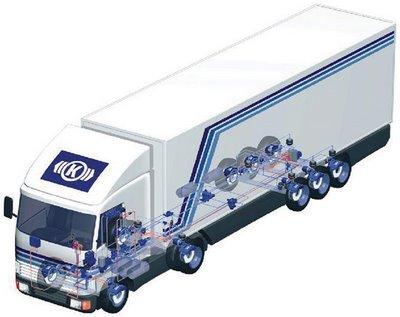 tractor trailer india