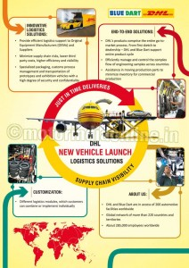 DHL – Blue Dart innovative logistics solutions for Indian auto sector