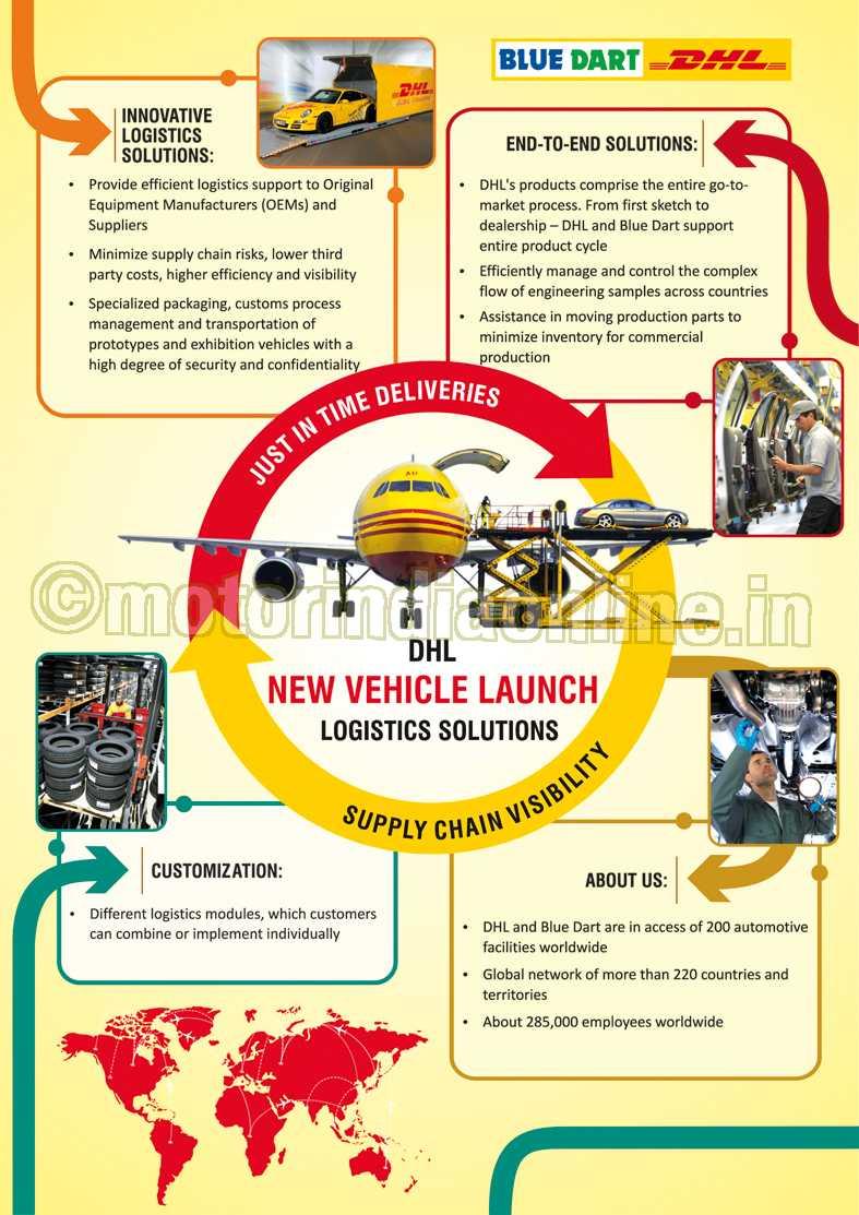 DHL – Blue Dart innovative logistics solutions for Indian ...