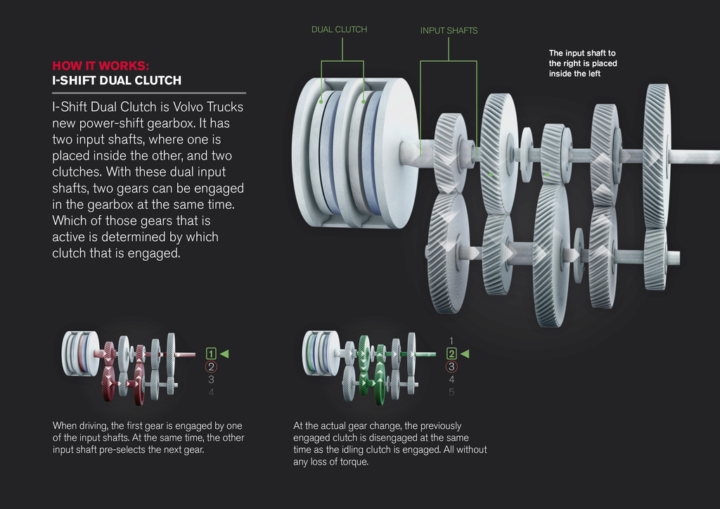 how to drive a manual dual clutch transmission
