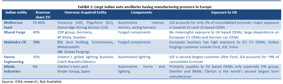effect of recession in indian automobile industry The automobile industry is often considered to be a proxy for a nation's economy nowhere is this truer than in india today the economy is slowing down, largely because of external problems.