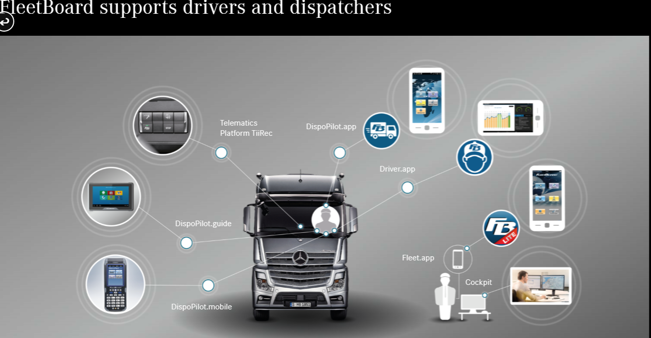 Connectivity on road maximizes truck performance today for Mercedes benz com connect